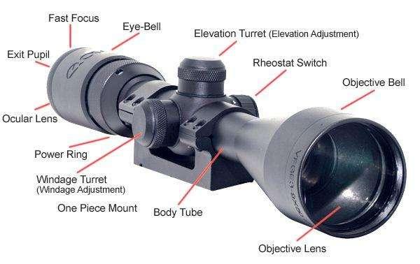 Parts of riflescopes